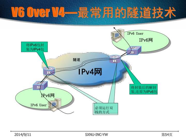 V6 Over V4—