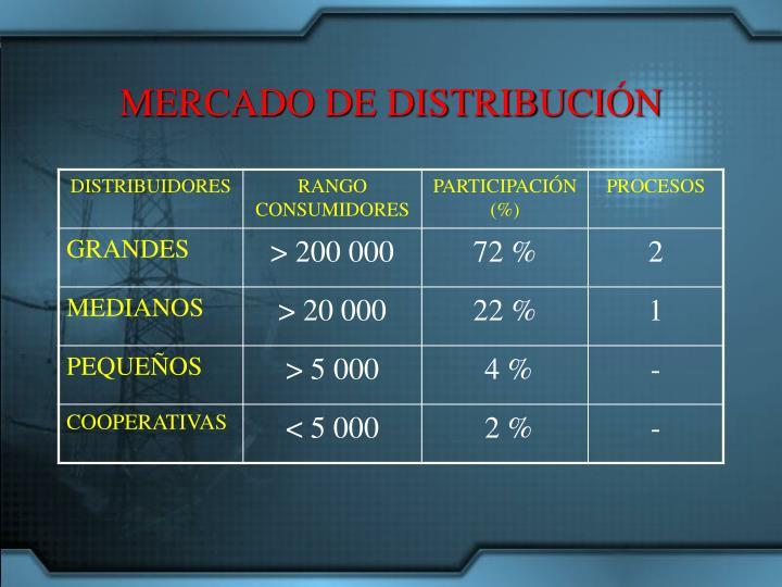 MERCADO DE DISTRIBUCIÓN