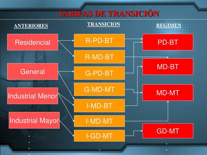 TARIFAS DE TRANSICIÓN