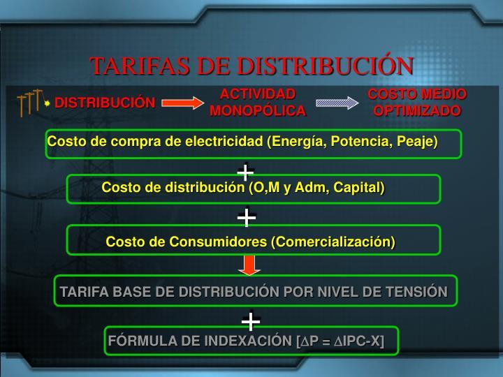 TARIFAS DE DISTRIBUCIÓN