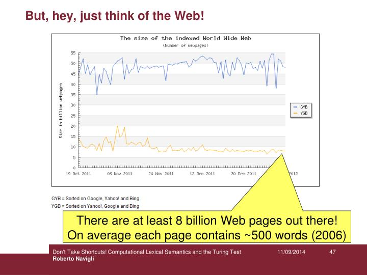 But, hey, just think of the Web!