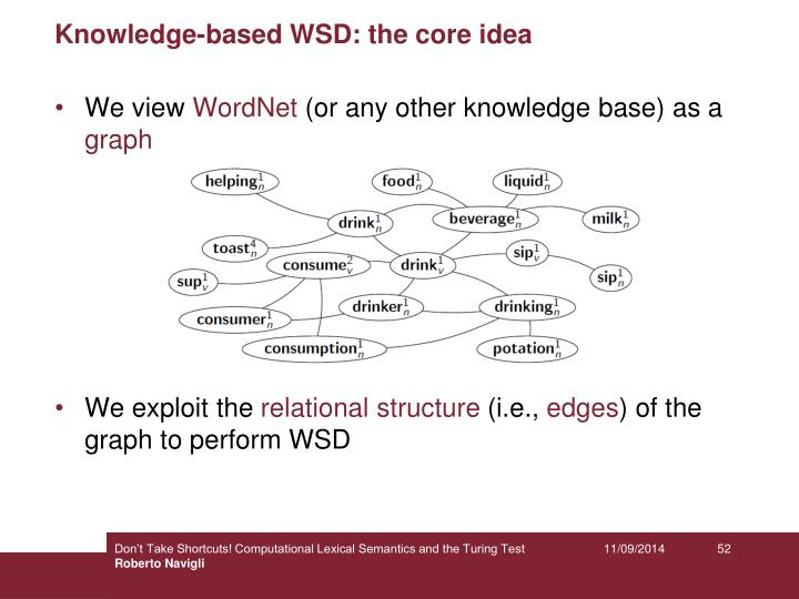 Knowledge-based WSD: the core idea
