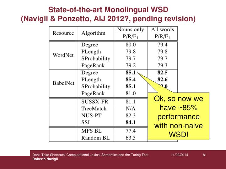 State-of-the-art Monolingual WSD