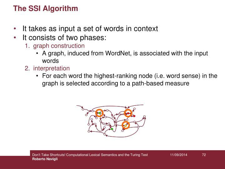 The SSI Algorithm