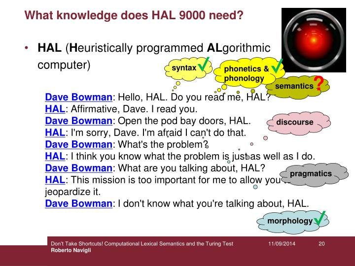 What knowledge does HAL 9000 need?