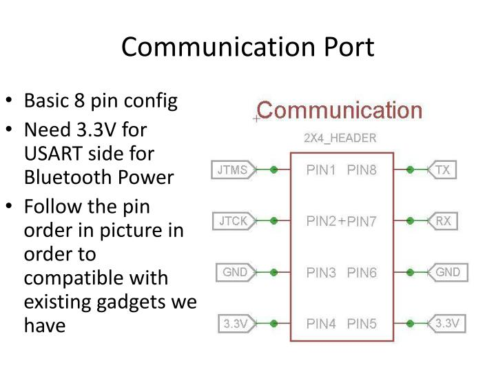 Communication Port