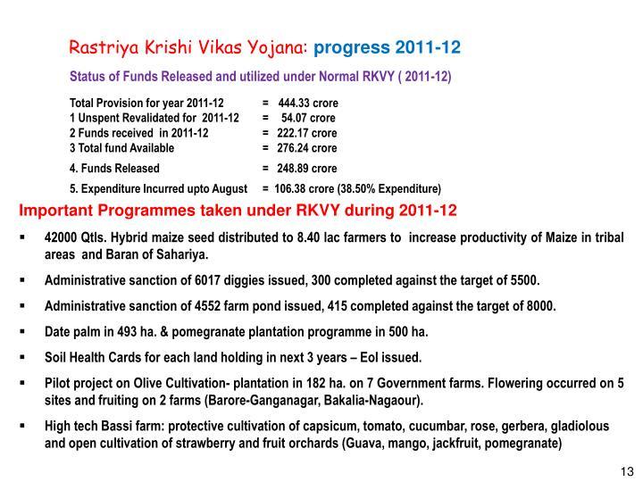 Rastriya Krishi Vikas Yojana: