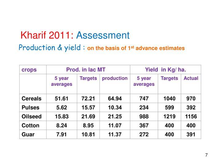 Kharif 2011