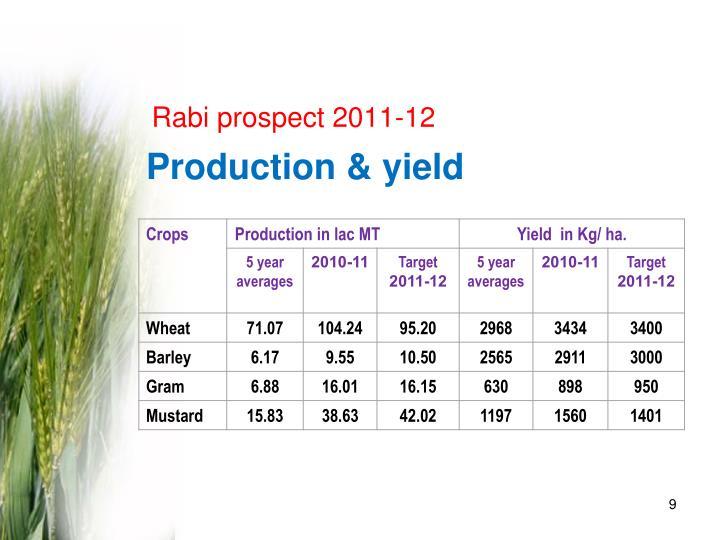 Rabi prospect 2011-12