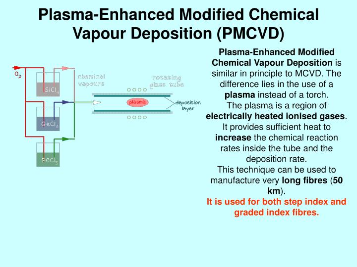 Plasma-Enhanced Modified Chemical Vapour Deposition (PMCVD)