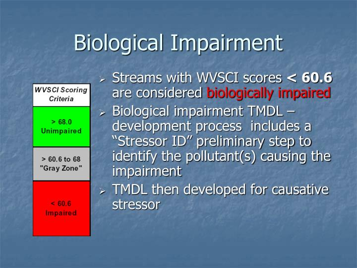 Biological Impairment