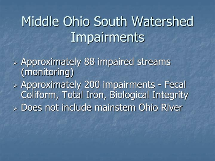 Middle Ohio South Watershed Impairments
