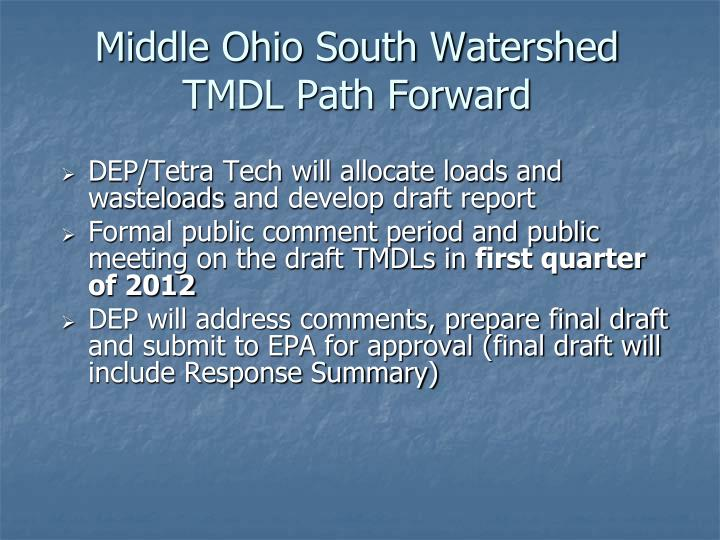 Middle Ohio South Watershed