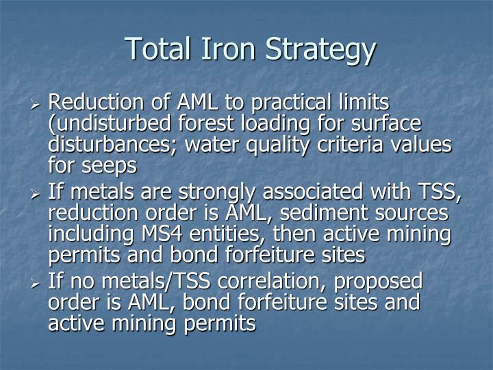 Total Iron Strategy