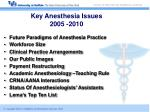 key anesthesia issues 2005 2010