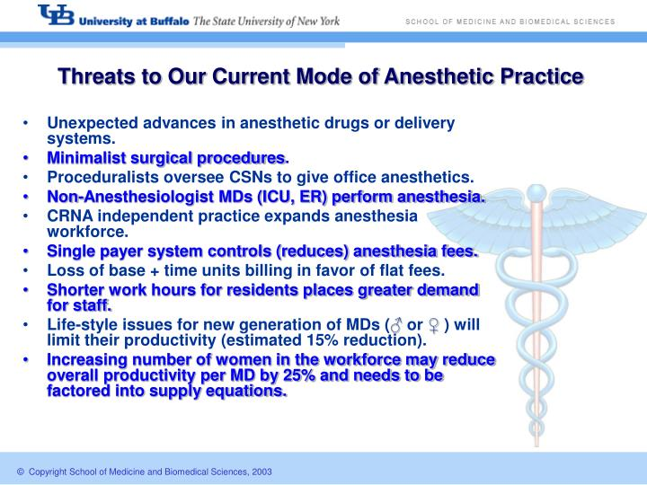Threats to Our Current Mode of Anesthetic Practice