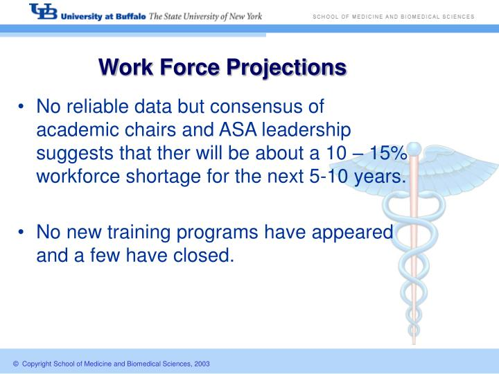 Work Force Projections