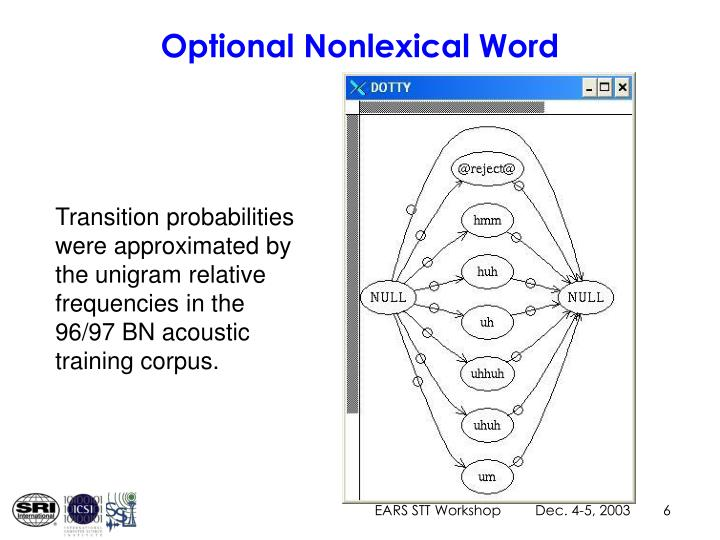 Optional Nonlexical Word