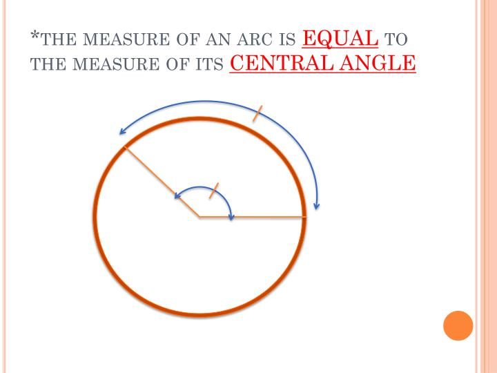 *the measure of an arc is