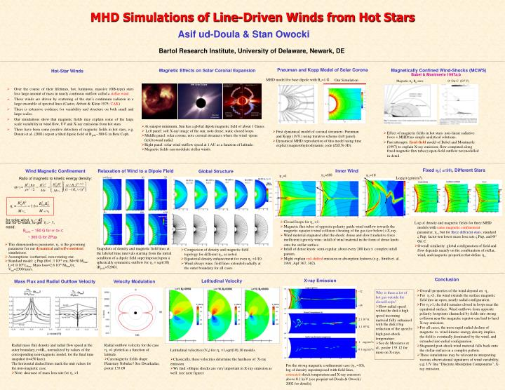Mhd simulations of line driven winds from hot stars