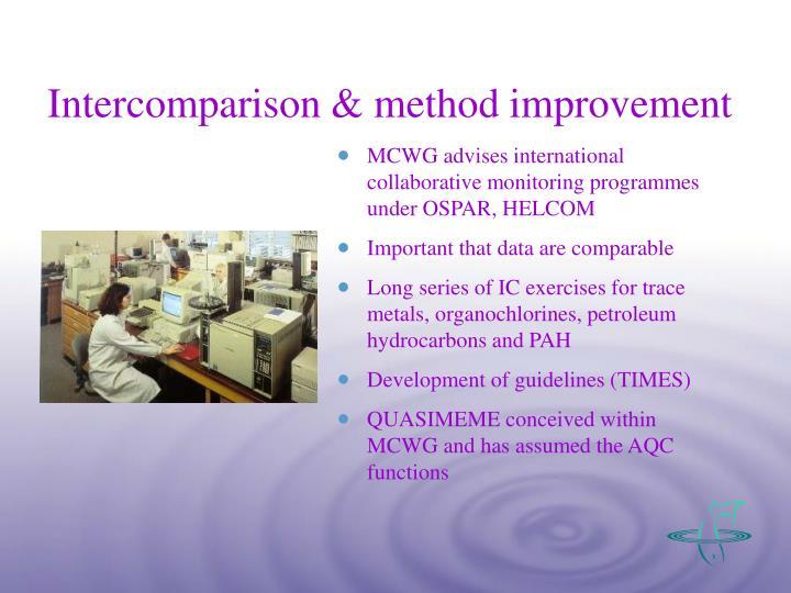 Intercomparison & method improvement