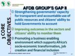afdb group s gap ii1