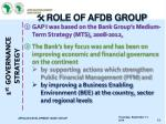 role of afdb group