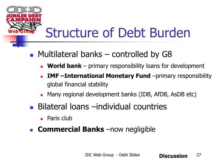 Structure of Debt Burden