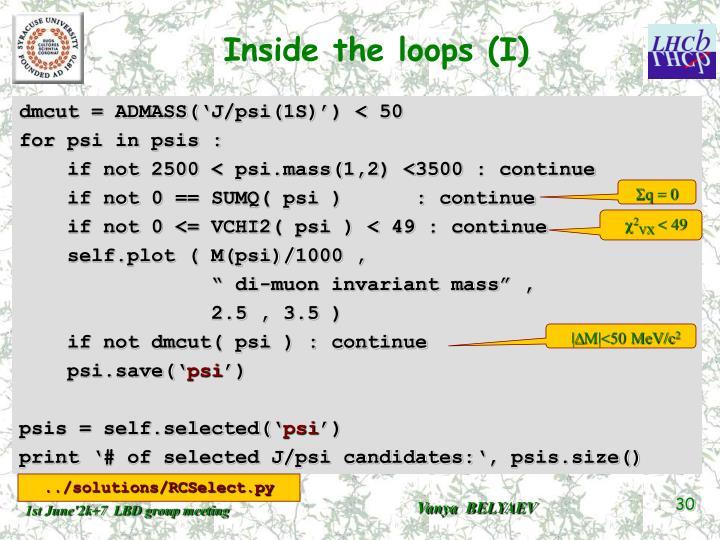 Inside the loops (I)