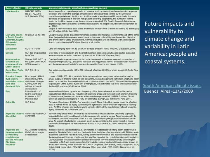 Future impacts and vulnerability to climate change and variability in Latin America: people and coastal systems