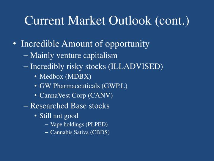 Current Market Outlook (cont.)