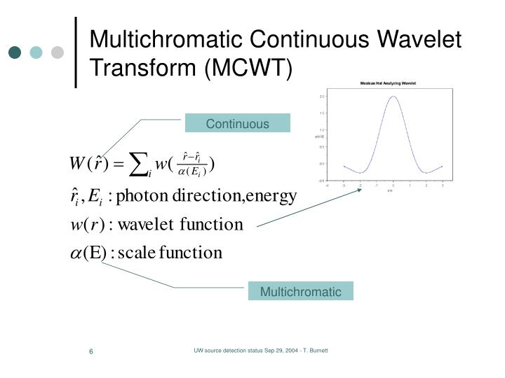 Multichromatic Continuous Wavelet Transform (MCWT)