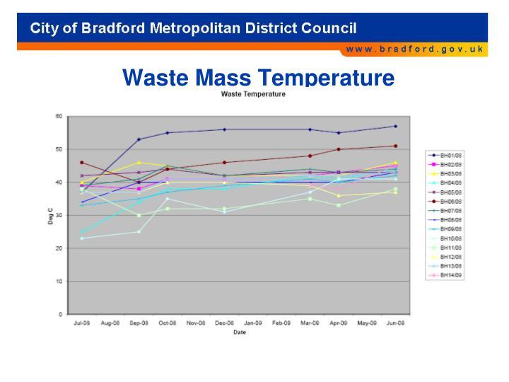 Waste Mass Temperature