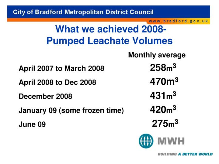 What we achieved 2008-