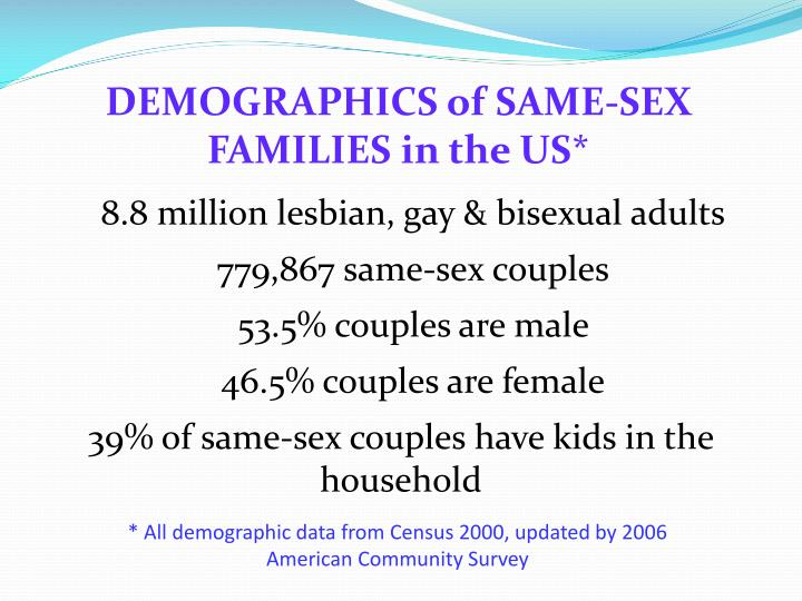 DEMOGRAPHICS of SAME-SEX FAMILIES in the US*