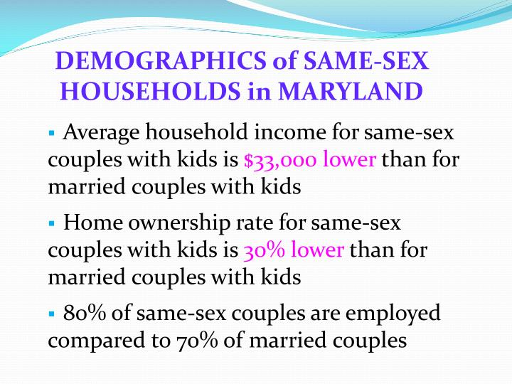 DEMOGRAPHICS of SAME-SEX HOUSEHOLDS in MARYLAND