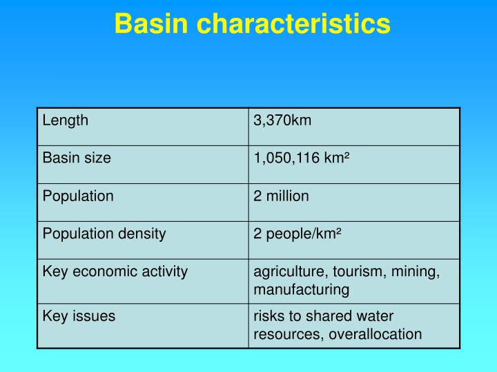 Basin characteristics