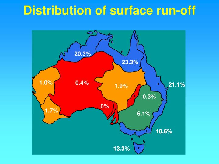 Distribution of surface run-off