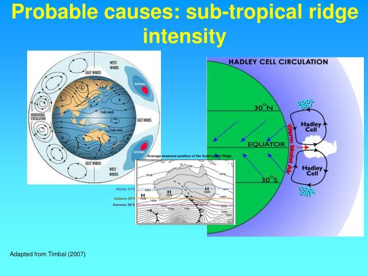 Probable causes: sub-tropical ridge intensity