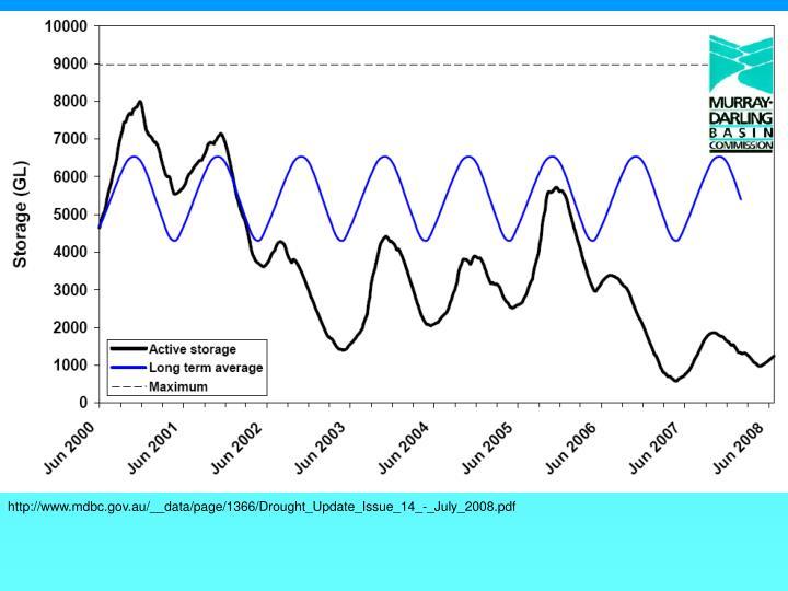 http://www.mdbc.gov.au/__data/page/1366/Drought_Update_Issue_14_-_July_2008.pdf