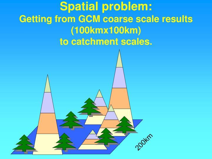 Spatial problem: