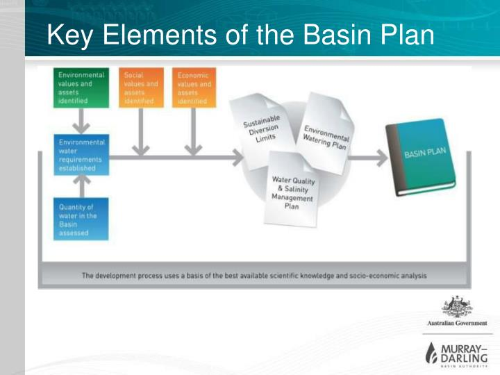 Key Elements of the Basin Plan