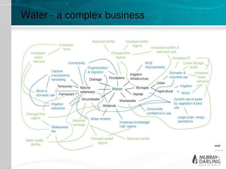 Water - a complex business