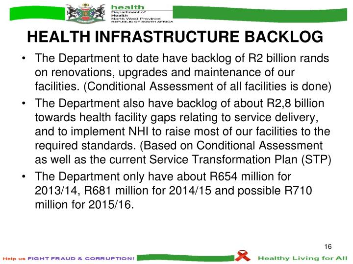 HEALTH INFRASTRUCTURE BACKLOG
