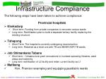 infrastructure compliance