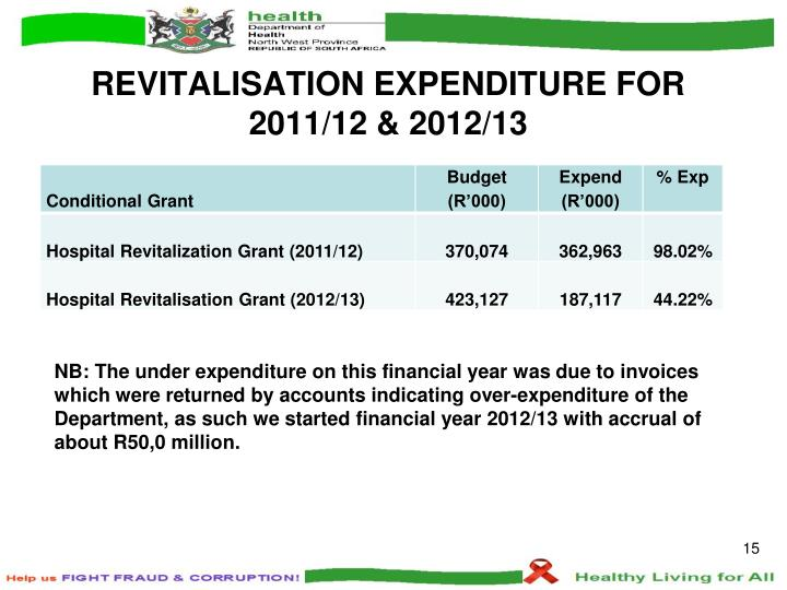 REVITALISATION EXPENDITURE FOR 2011/12 & 2012/13