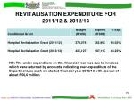 revitalisation expenditure for 2011 12 2012 13