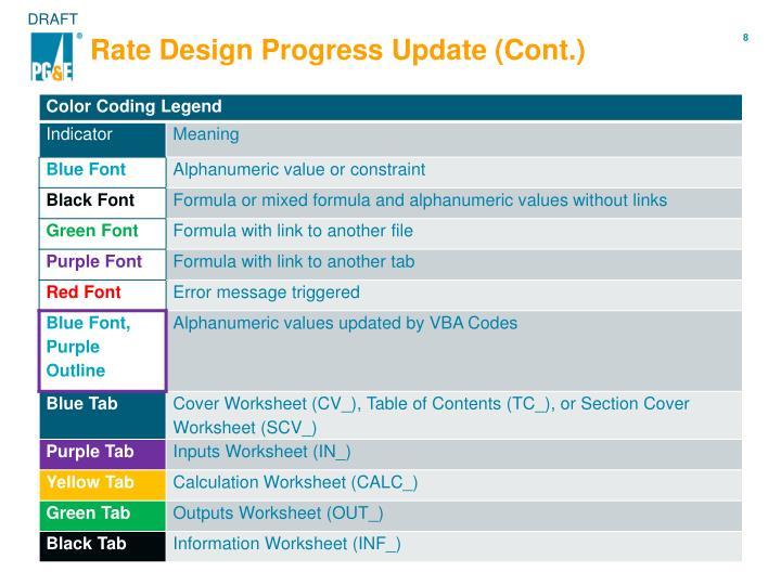 Rate Design Progress Update (Cont.)