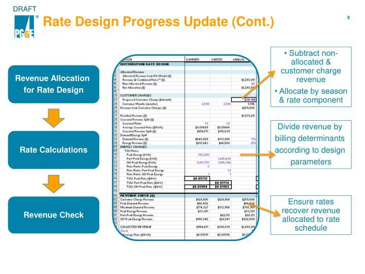 • Subtract non-allocated & customer charge revenue
