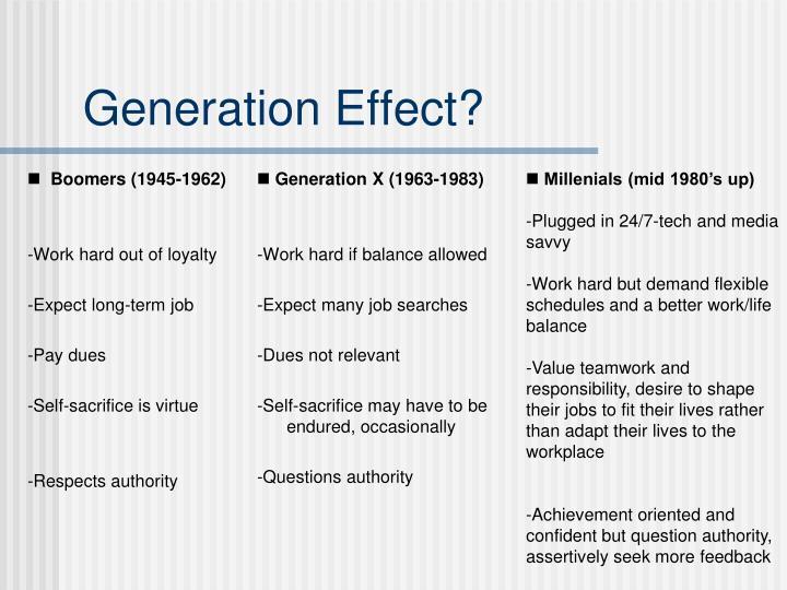 Generation Effect?